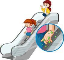 tema de coronavírus com pessoas tocando a escada rolante com germes vetor