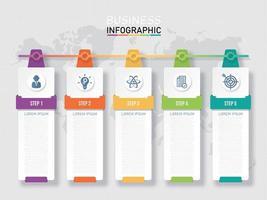 infográfico de retângulo de papel com 5 etapas