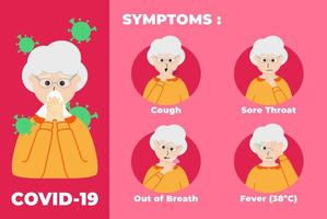 infográfico sintomas de corona vetor