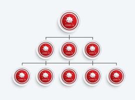 gráfico de hierarquia para dados de vírus covid-19. vetor