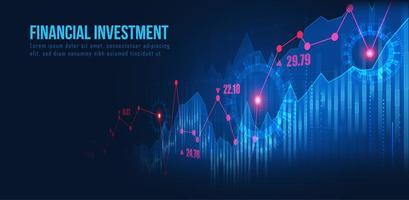 gráfico de negociação com preço-alvo