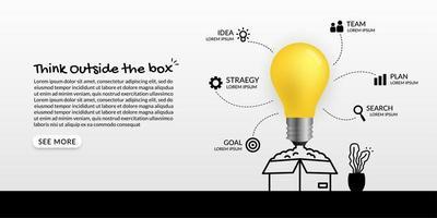 lâmpada lançando da caixa
