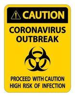 sinal de surto de coronavírus cuidado vetor