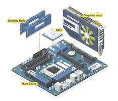 equipamento de hardware de computador vetor