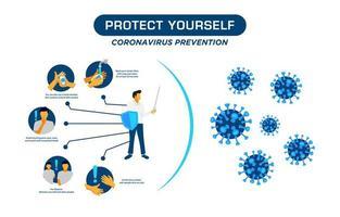 informações sobre prevenção relacionadas a 2019-ncov. vetor