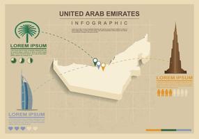 Mapa livre dos Emirados Árabes Unidos Ilustração vetor