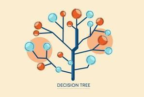 design da árvore de decisão vetor