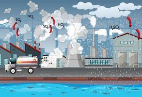 fábricas e caminhões que produzem poluição do ar vetor