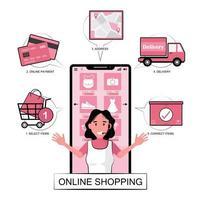 as cinco etapas para fazer compras online vetor