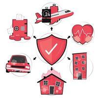 Conjunto de seguros de casa, carro, saúde e viagem vetor