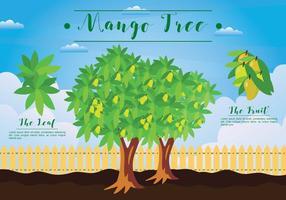 Ilustração grátis da árvore de manga vetor
