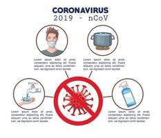 infográfico de coronavírus com conjunto de prevenção vetor