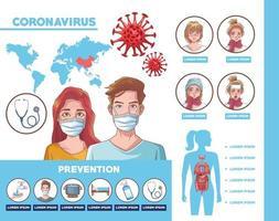 infográfico de coronavírus com ícones de sintomas e prevenção vetor