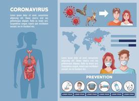 infográfico de coronavírus com ícones de prevenção vetor