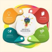 Infográfico de quatro opções com o símbolo da ideia no centro
