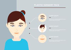 Infografia facial de cirurgia plástica vetor