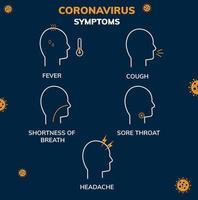 gráfico informativo dos sintomas do coronavírus vetor