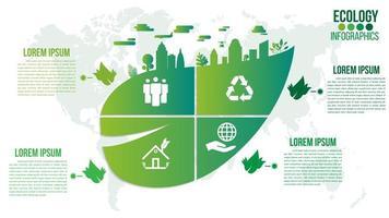 ecologia verde amigável ambiente infográfico vetor
