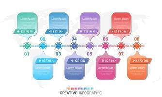 Infográfico de 8 etapas com formas gradientes coloridas