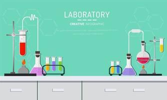 conceito de laboratório químico vetor