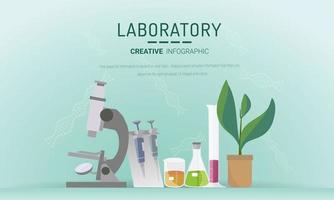 conceito de laboratório de pesquisa vetor