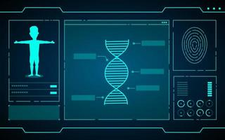 dados científicos sobre tecnologia futurística de computadores
