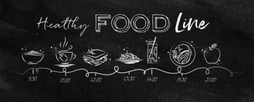design de giz linha do tempo de alimentos saudáveis