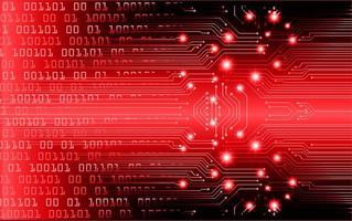 fundo de conceito de tecnologia futura de circuito cibernético vermelho vetor