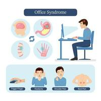desenho de diagrama de síndrome de escritório vetor