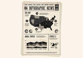 Folheto de infografia do mapa dos EUA vetor