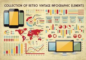 Vetor de coleção vintage infográfico