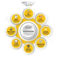 infográfico de módulos erp de planejamento de recursos empresariais vetor