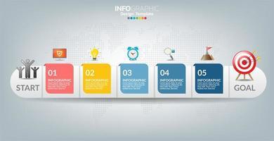 modelo de infográfico com ícones e 5 elementos ou etapas.