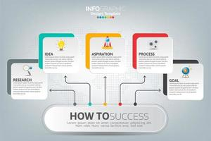 como infográfico de negócios de sucesso
