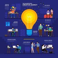 conceito de agência criativa de publicidade vetor