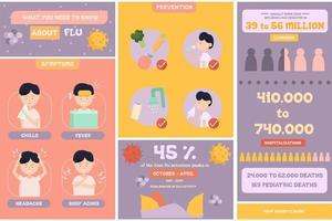 infográfico de informações sobre gripe