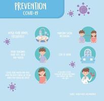 banner de informações de prevenção de coronavírus