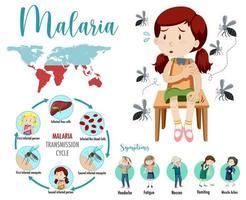 ciclo de transmissão da malária e infográfico de sintomas vetor
