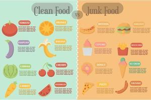 infográfico de comida limpa versus junk food vetor