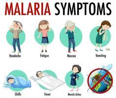 infográfico de informações de sintomas de malária