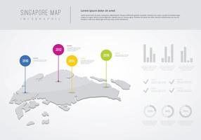 Projeto Info-gráfico livre de Singapore Ilustração vetor