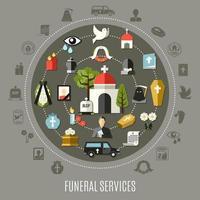 Banner redondo de serviços funerários com ícones