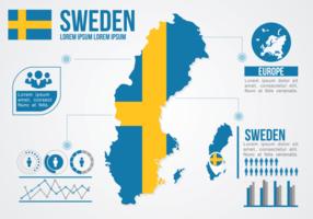 Suécia Mapa Infográfico vetor
