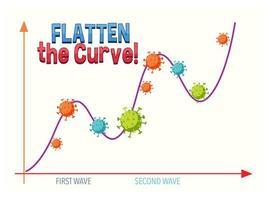 segunda onda de vírus corona vetor