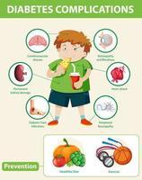 infográfico médico de complicações e prevenção do diabetes vetor