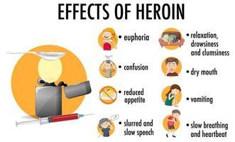 efeitos do infográfico de informações sobre heroína