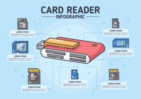Infografia do leitor de cartões vetor