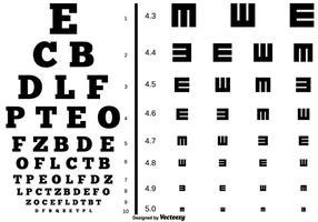 Gráficos de teste de olhos vetoriais