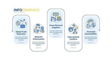 template infográfico de globalização reversa vetor