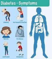 infográfico de informações de sintomas de diabetes vetor